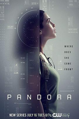 潘多拉的海报