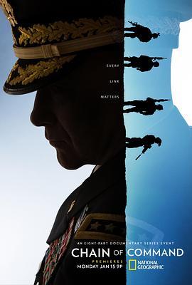 指挥系统的海报