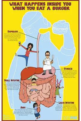 开心汉堡店 第八季的海报